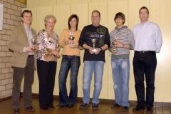 Vereinsmeister 2007